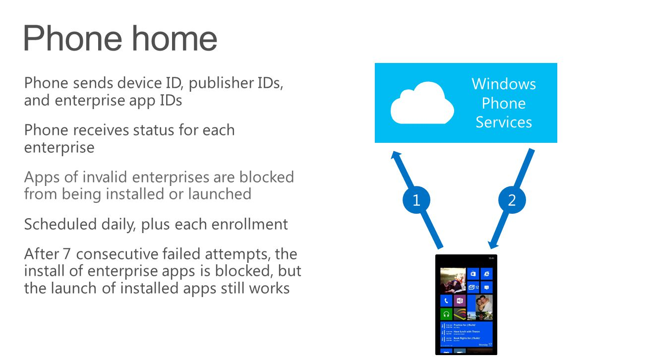 Windows Phone Services 1 2