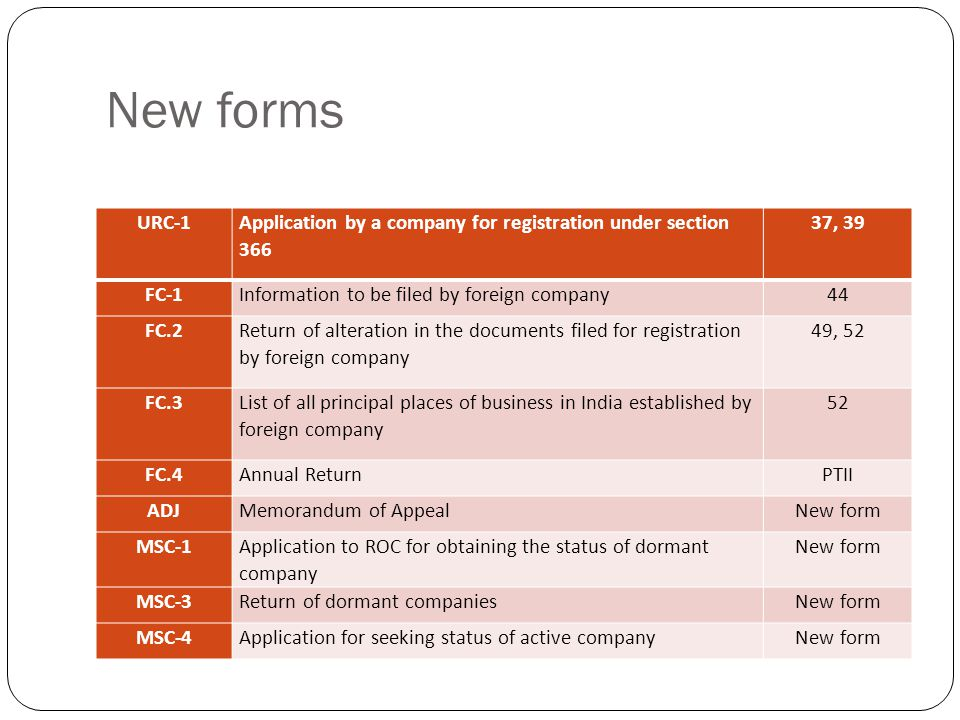 New forms URC-1 Application by a company for registration under section 366 37, 39 FC-1Information to be filed by foreign company44 FC.2 Return of alt