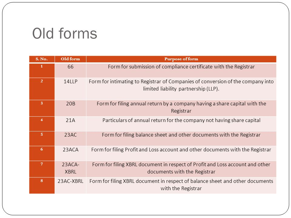 Old forms S. No.Old formPurpose of form 1 66Form for submission of compliance certificate with the Registrar 2 14LLP Form for intimating to Registrar