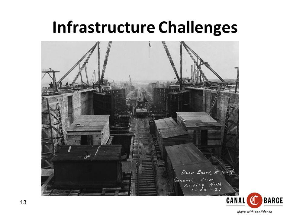 Infrastructure Challenges 13