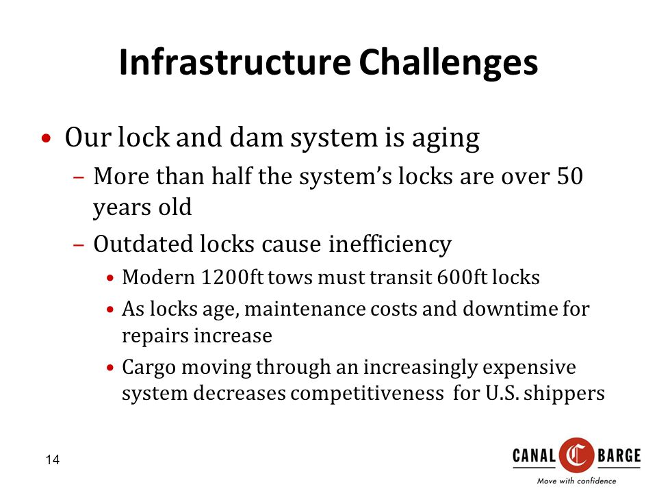 Infrastructure Challenges Our lock and dam system is aging –More than half the system's locks are over 50 years old –Outdated locks cause inefficiency