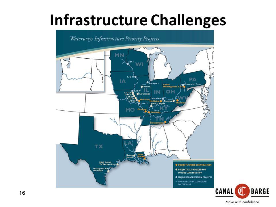 Infrastructure Challenges 16