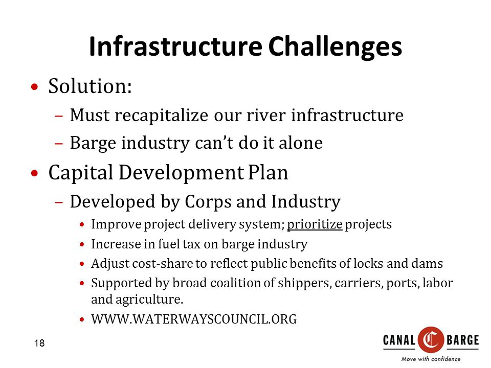 Infrastructure Challenges Solution: –Must recapitalize our river infrastructure –Barge industry can't do it alone Capital Development Plan –Developed by Corps and Industry Improve project delivery system; prioritize projects Increase in fuel tax on barge industry Adjust cost-share to reflect public benefits of locks and dams Supported by broad coalition of shippers, carriers, ports, labor and agriculture.