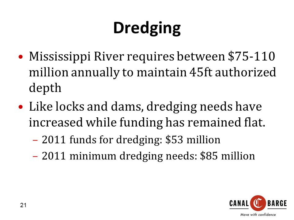 Dredging Mississippi River requires between $75-110 million annually to maintain 45ft authorized depth Like locks and dams, dredging needs have increased while funding has remained flat.