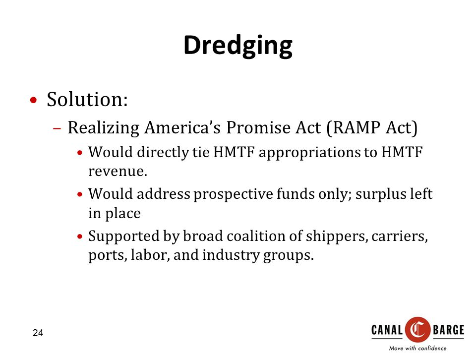 Dredging Solution: –Realizing America's Promise Act (RAMP Act) Would directly tie HMTF appropriations to HMTF revenue. Would address prospective funds