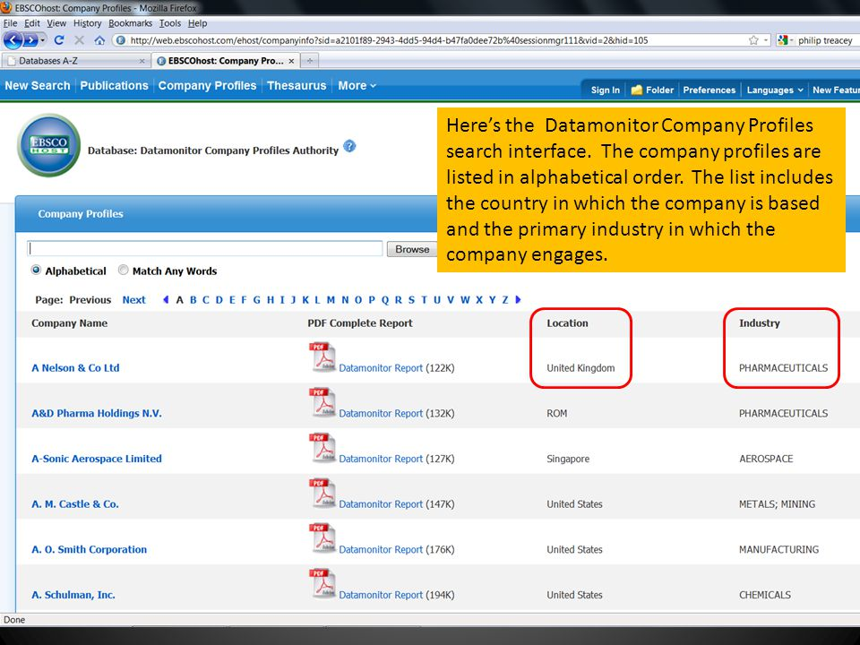 Here's the Datamonitor Company Profiles search interface. The company profiles are listed in alphabetical order. The list includes the country in whic