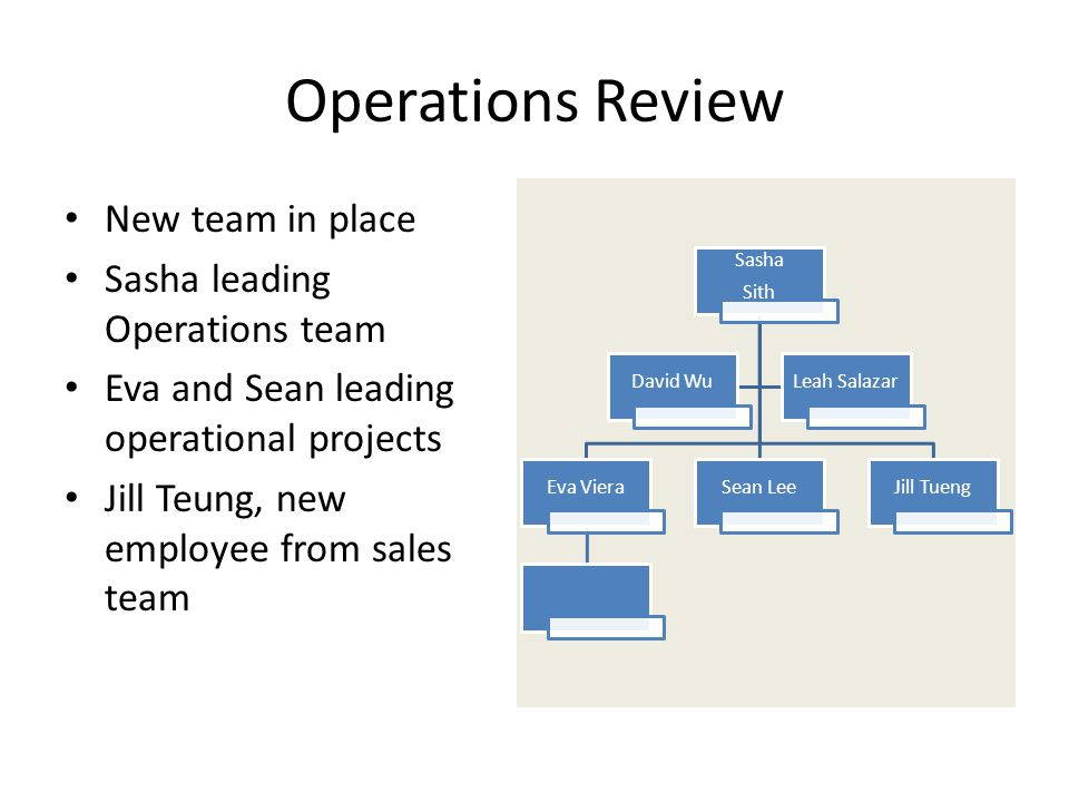 Operations Review New team in place Sasha leading Operations team Eva and Sean leading operational projects Jill Teung, new employee from sales team S