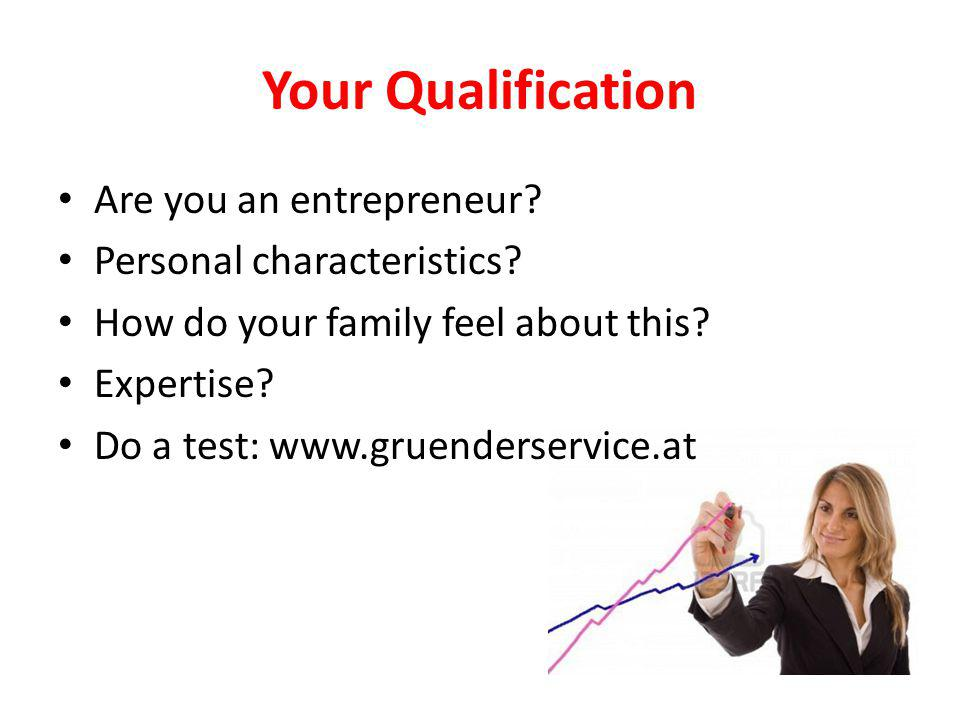 Your Qualification Are you an entrepreneur. Personal characteristics.