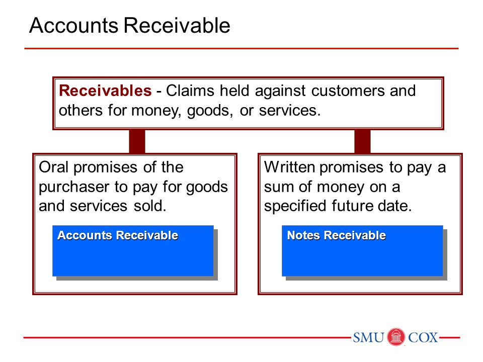 Nontrade Receivables 1.Advances to officers and employees.