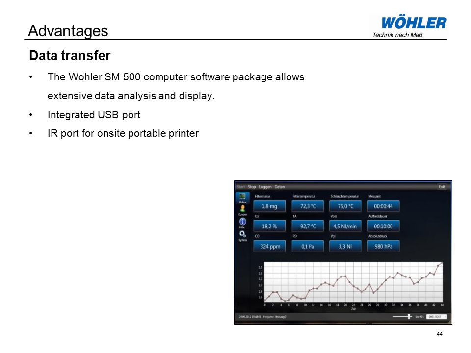 Data transfer The Wohler SM 500 computer software package allows extensive data analysis and display.