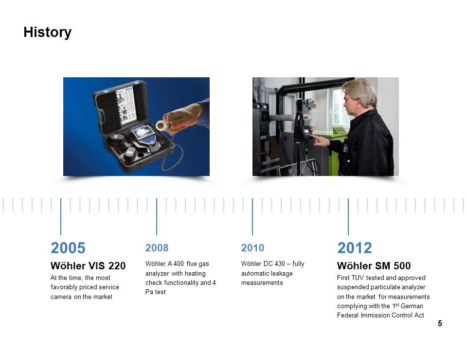 Wohler SM 500 SPM Analyzer Simple use  Switch ON - Measure – Take Readings - Verification - Done.