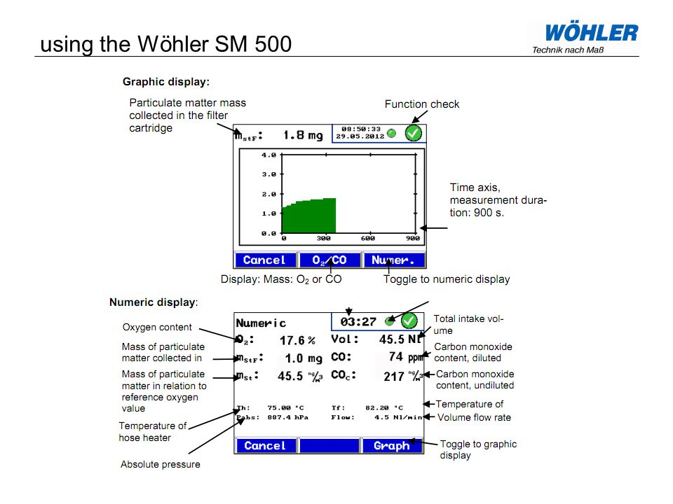 using the Wöhler SM 500