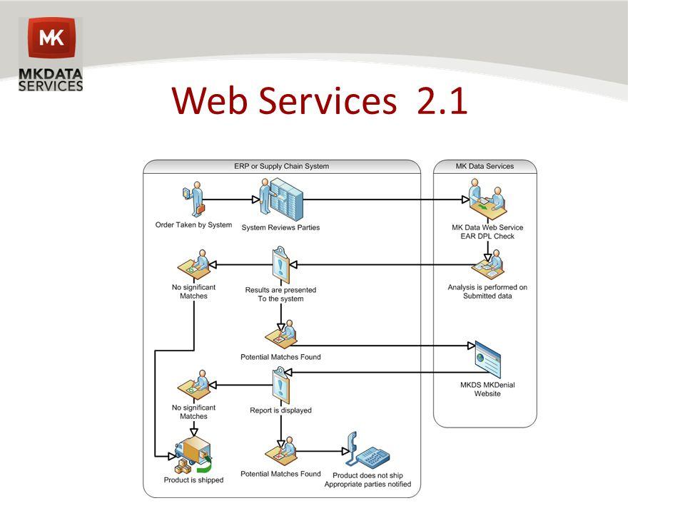 Web Services 2.1