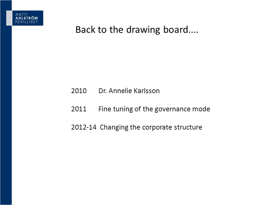 Back to the drawing board.... 2010 Dr. Annelie Karlsson 2011 Fine tuning of the governance mode 2012-14 Changing the corporate structure