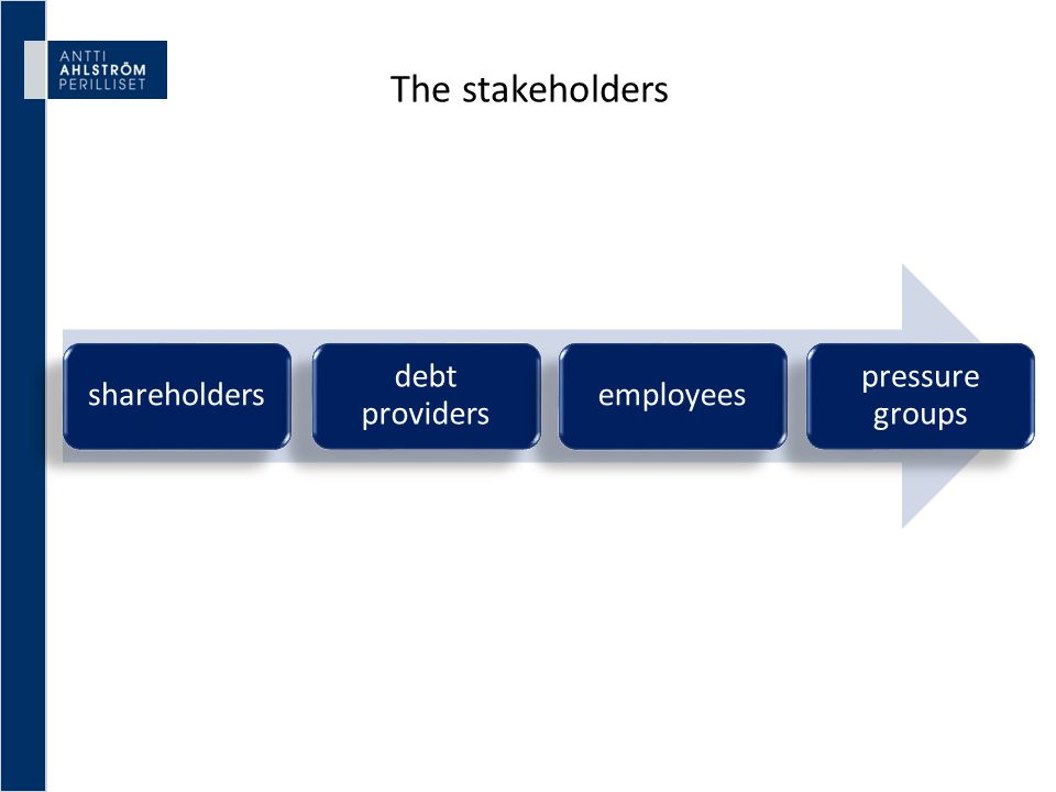 The stakeholders shareholders debt providers employees pressure groups