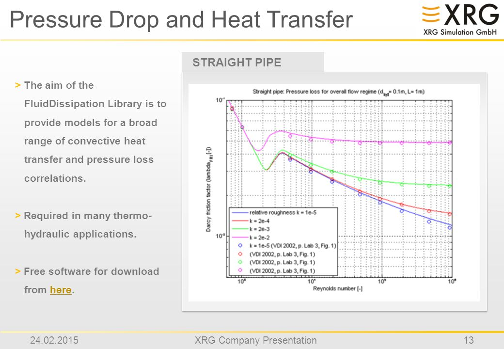 STRAIGHT PIPE 24.02.2015XRG Company Presentation13 Pressure Drop and Heat Transfer > The aim of the FluidDissipation Library is to provide models for a broad range of convective heat transfer and pressure loss correlations.