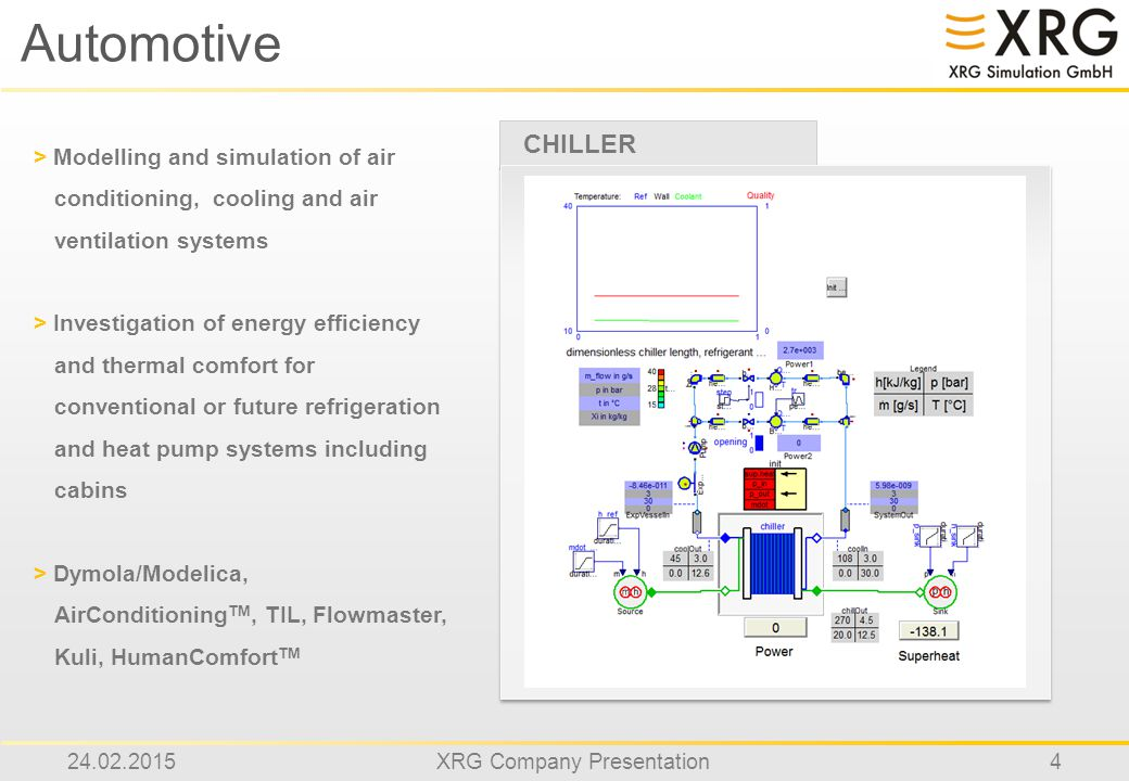 24.02.2015XRG Company Presentation4 Automotive CHILLER > Modelling and simulation of air conditioning, cooling and air ventilation systems > Investigation of energy efficiency and thermal comfort for conventional or future refrigeration and heat pump systems including cabins > Dymola/Modelica, AirConditioning TM, TIL, Flowmaster, Kuli, HumanComfort TM