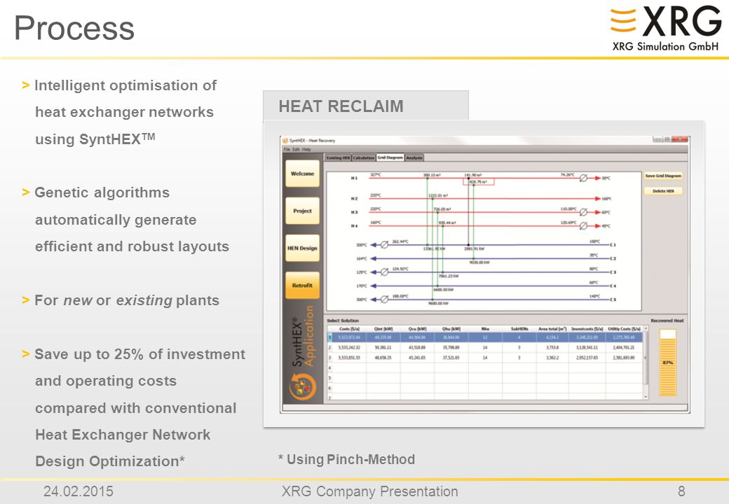 24.02.2015XRG Company Presentation8 Process HEAT RECLAIM > Intelligent optimisation of heat exchanger networks using SyntHEX TM > Genetic algorithms automatically generate efficient and robust layouts > For new or existing plants > Save up to 25% of investment and operating costs compared with conventional Heat Exchanger Network Design Optimization* * Using Pinch-Method