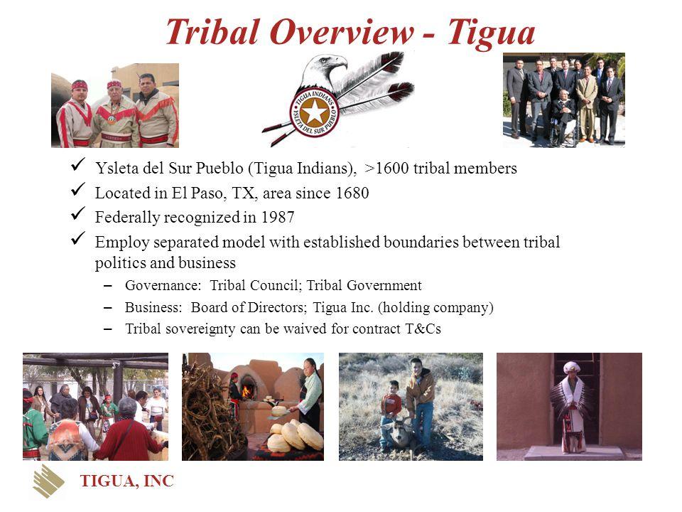 Tribal Overview - Tigua Ysleta del Sur Pueblo (Tigua Indians), >1600 tribal members Located in El Paso, TX, area since 1680 Federally recognized in 19