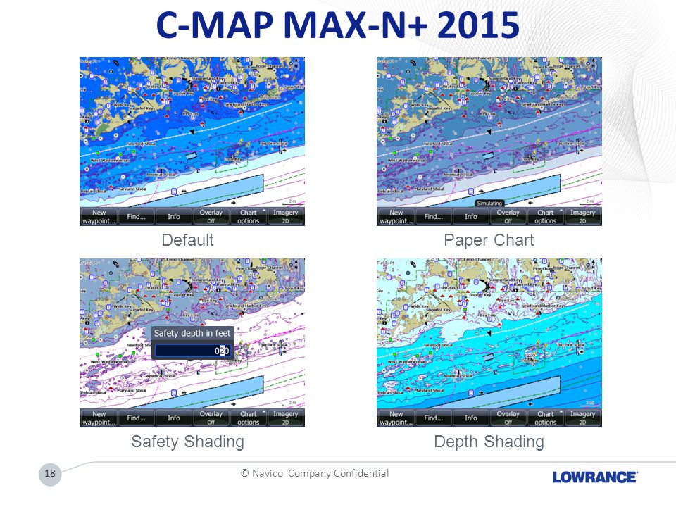C-MAP MAX-N+ 2015 18© Navico Company Confidential Default Depth Shading Safety Shading Paper Chart
