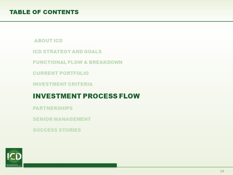 24 TABLE OF CONTENTS ABOUT ICD ICD STRATEGY AND GOALS FUNCTIONAL FLOW & BREAKDOWN CURRENT PORTFOLIO INVESTMENT CRITERIA INVESTMENT PROCESS FLOW PARTNE
