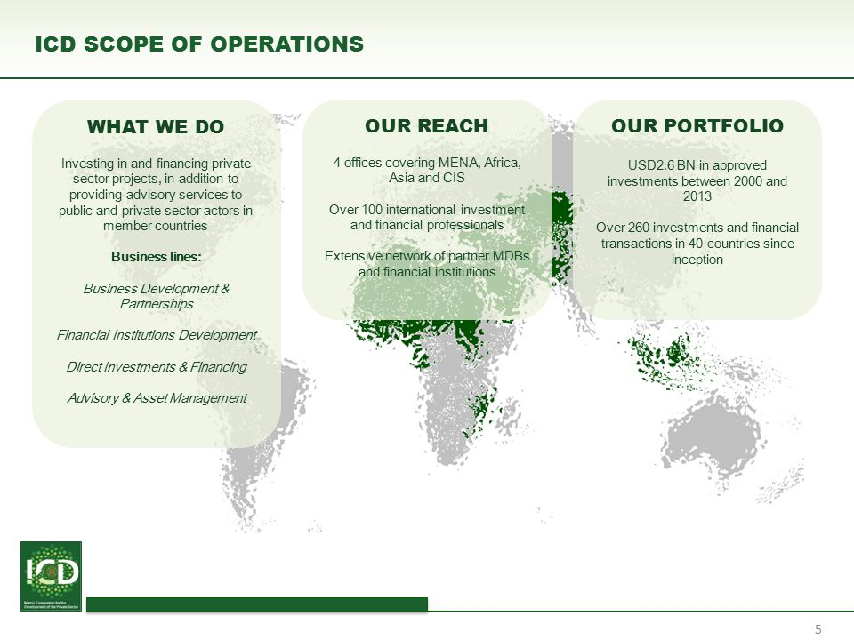 5 ICD SCOPE OF OPERATIONS WHAT WE DO Investing in and financing private sector projects, in addition to providing advisory services to public and priv