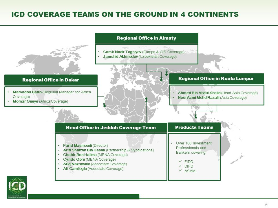 6 ICD COVERAGE TEAMS ON THE GROUND IN 4 CONTINENTS Mamadou Barro (Regional Manager for Africa Coverage) Momar Gueye (Africa Coverage) Samir Nadir Tagh
