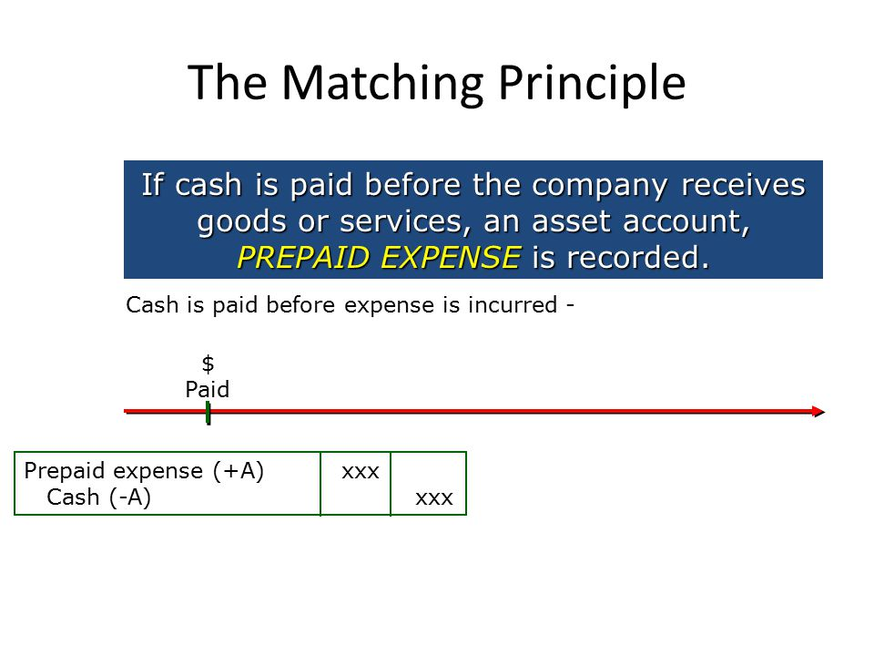 The Matching Principle If cash is paid before the company receives goods or services, an asset account, PREPAID EXPENSE is recorded.