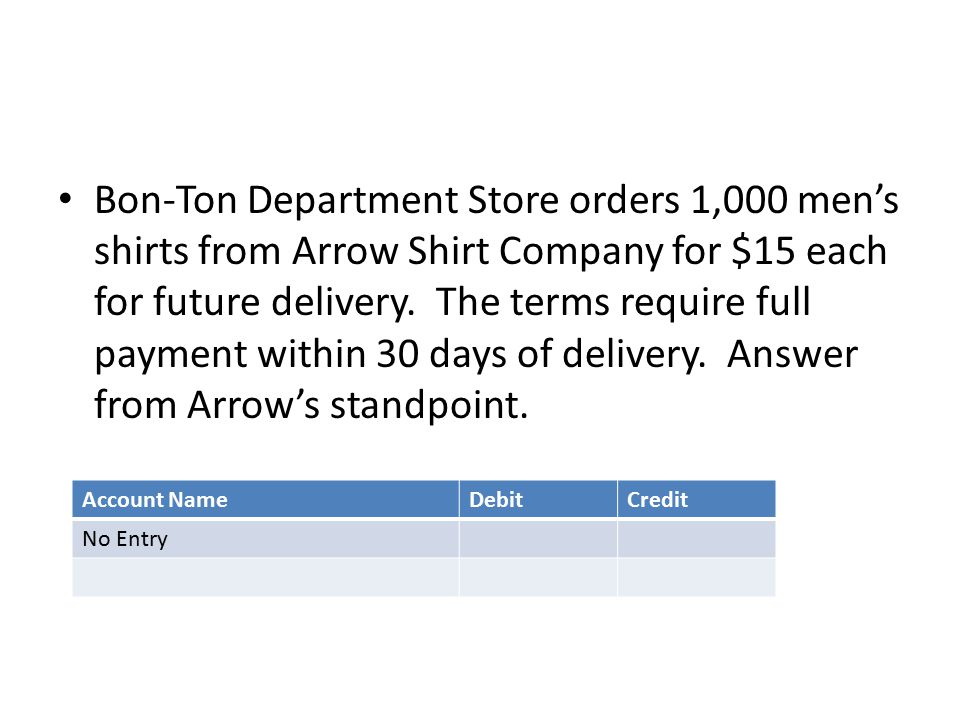 Bon-Ton Department Store orders 1,000 men's shirts from Arrow Shirt Company for $15 each for future delivery.