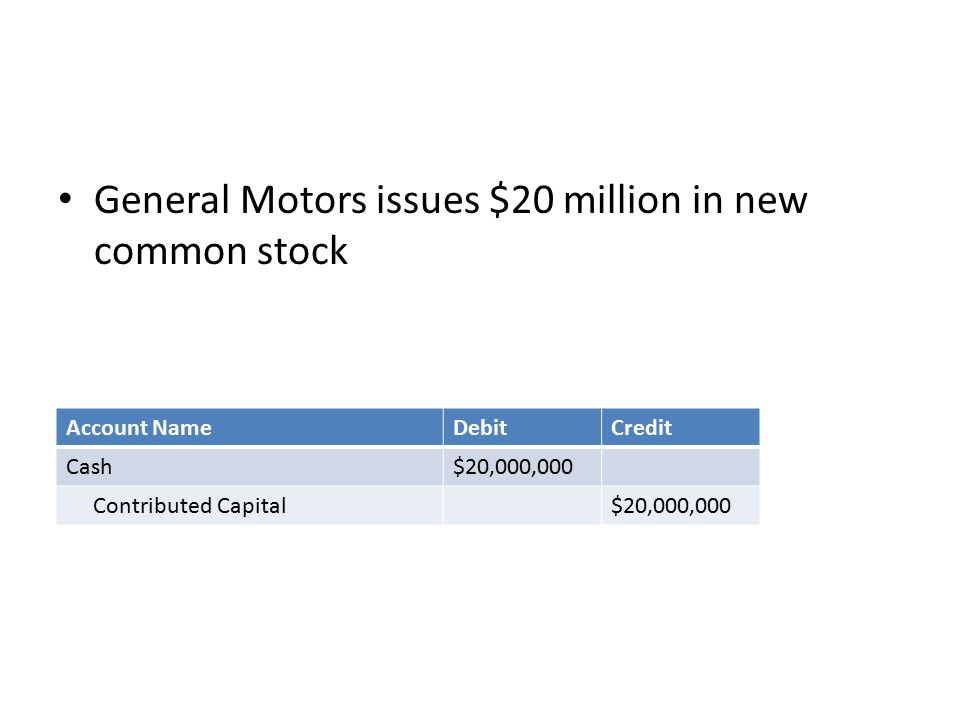General Motors issues $20 million in new common stock Account NameDebitCredit Cash$20,000,000 Contributed Capital$20,000,000