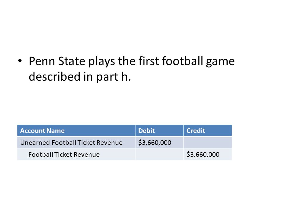 Penn State plays the first football game described in part h.