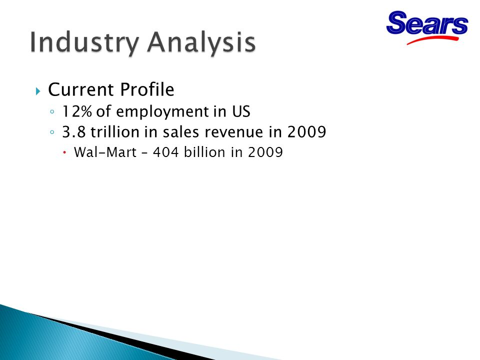  Current Profile ◦ 12% of employment in US ◦ 3.8 trillion in sales revenue in 2009  Wal-Mart – 404 billion in 2009