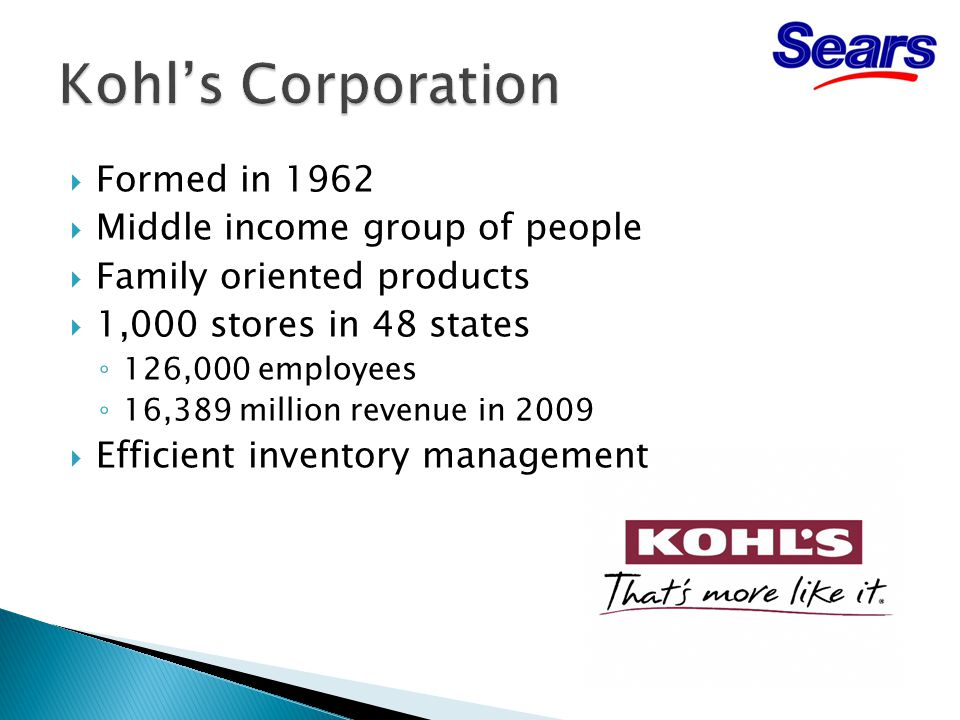  Formed in 1962  Middle income group of people  Family oriented products  1,000 stores in 48 states ◦ 126,000 employees ◦ 16,389 million revenue in 2009  Efficient inventory management
