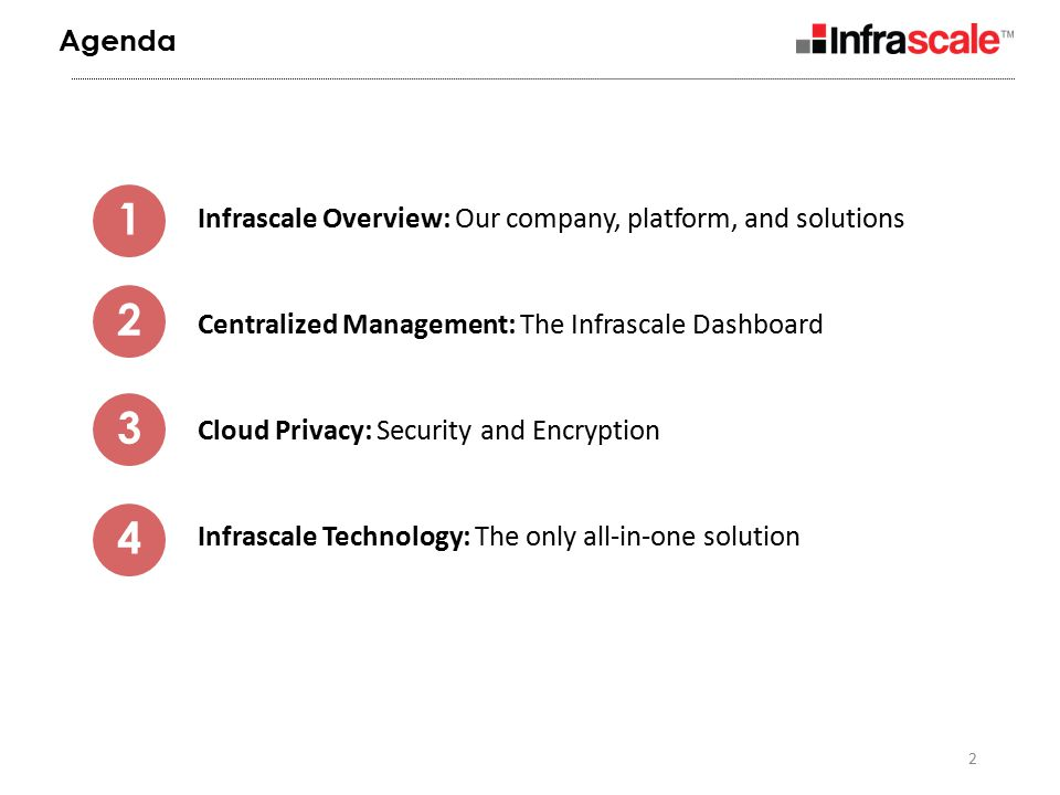 3 Infrascale Overview Our company, platform, and solutions