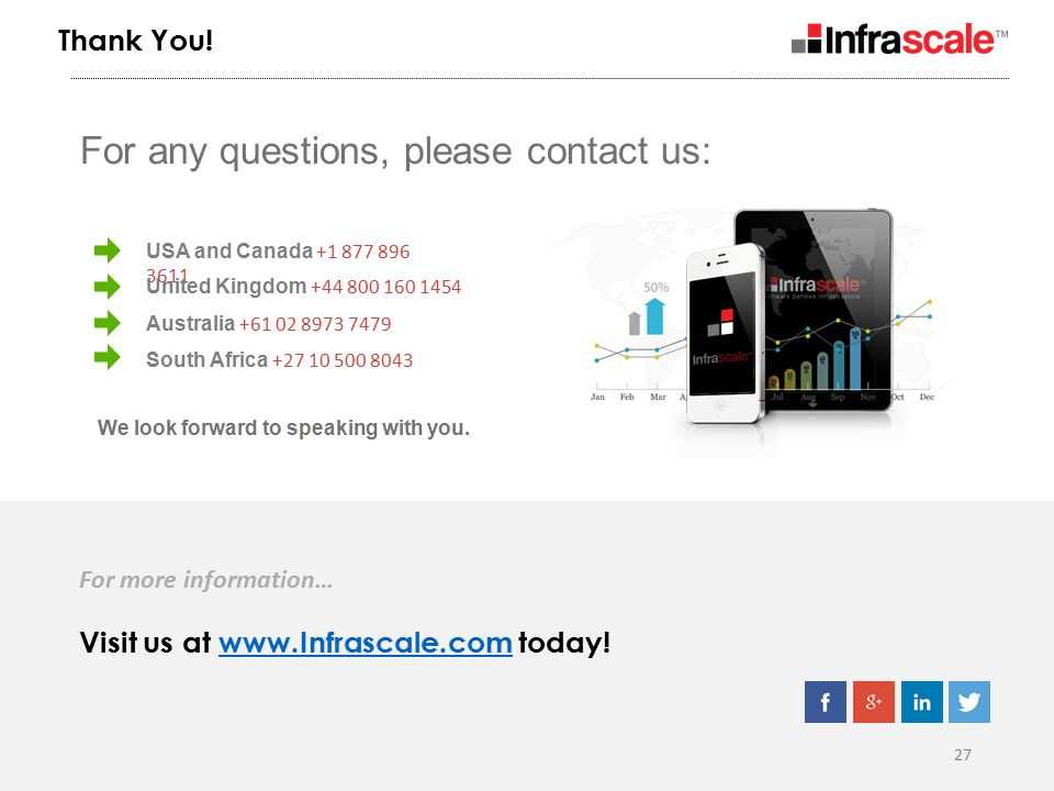 27 For any questions, please contact us: Visit us at www.Infrascale.com today!www.Infrascale.com Thank You.