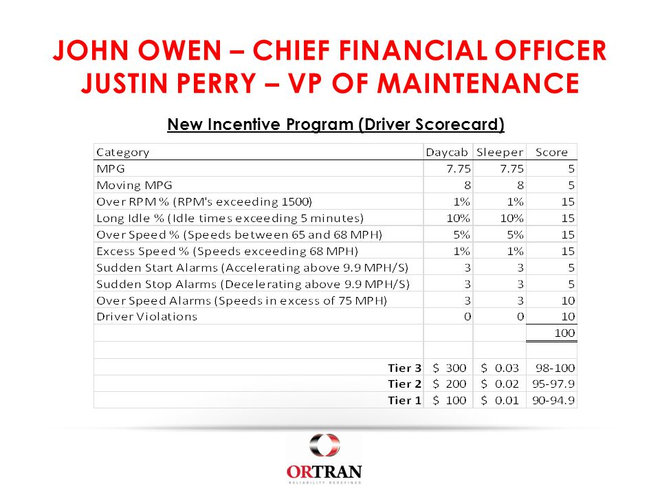 JOHN OWEN – CHIEF FINANCIAL OFFICER JUSTIN PERRY – VP OF MAINTENANCE New Incentive Program (Driver Scorecard)