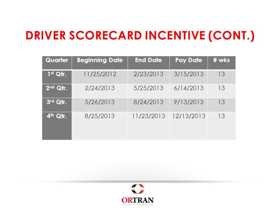 DRIVER SCORECARD INCENTIVE (CONT.) QuarterBeginning DateEnd DatePay Date# wks 1 st Qtr.