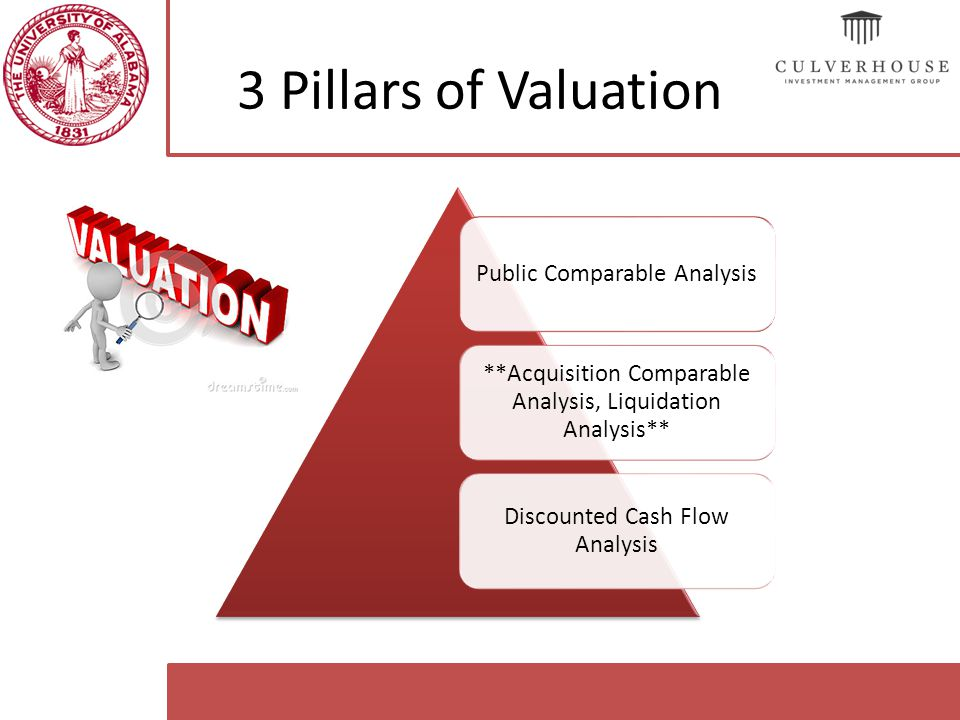 3 Pillars of Valuation Public Comparable Analysis **Acquisition Comparable Analysis, Liquidation Analysis** Discounted Cash Flow Analysis