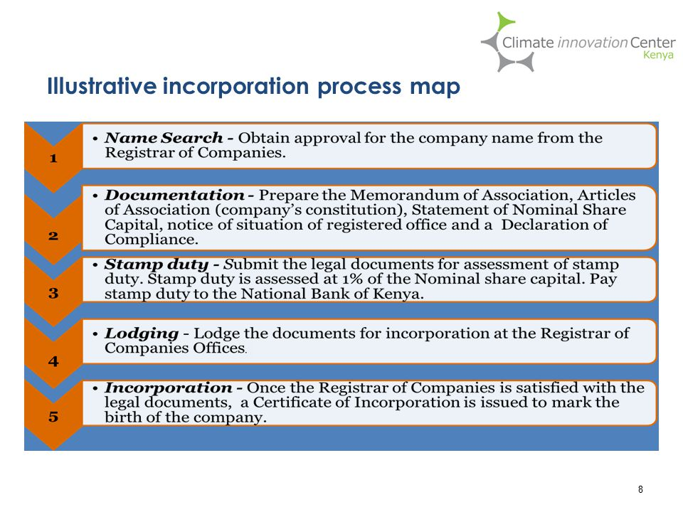 Illustrative incorporation process map 8