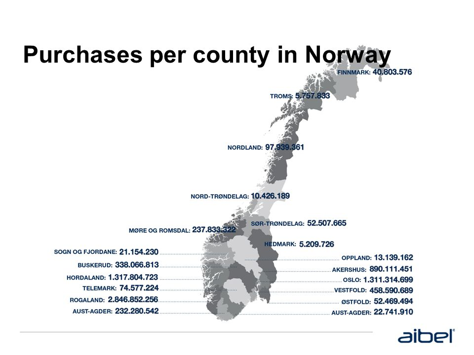 Purchases per county in Norway