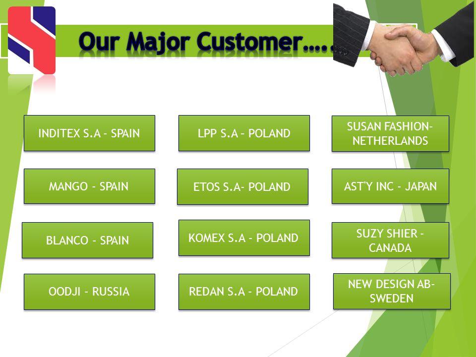 LPP S.A – POLAND ETOS S.A- POLAND KOMEX S.A - POLAND AST'Y INC - JAPAN REDAN S.A - POLAND BLANCO - SPAIN INDITEX S.A - SPAIN SUSAN FASHION- NETHERLAND