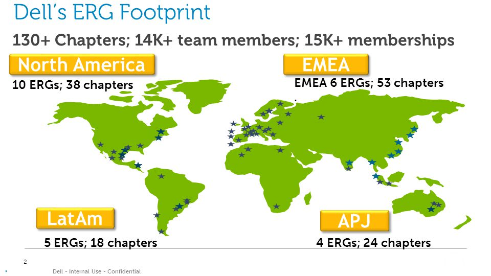WIN: The Company of the Future Dell - Internal Use - Confidential 10 ERGs; 38 chapters EMEA 6 ERGs; 53 chapters. 130+ Chapters; 14K+ team members; 15K
