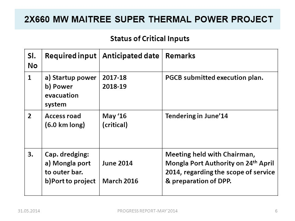 2X660 MW MAITREE SUPER THERMAL POWER PROJECT 31.05.2014PROGRESS REPORT-MAY 20146 Status of Critical Inputs Sl.