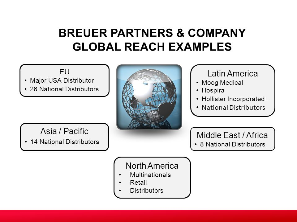 BREUER PARTNERS & COMPANY GLOBAL REACH EXAMPLES Asia / Pacific 14 National Distributors EU Major USA Distributor 26 National Distributors Latin America Moog Medical Hospira Hollister Incorporated L National Distributors Middle East / Africa 8 National Distributors North America Multinationals Retail Distributors