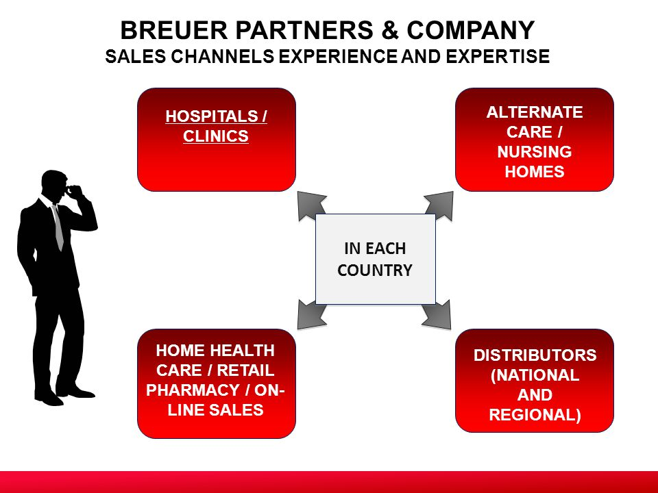 IN EACH COUNTRY HOSPITALS / CLINICS BREUER PARTNERS & COMPANY SALES CHANNELS EXPERIENCE AND EXPERTISE HOME HEALTH CARE / RETAIL PHARMACY / ON- LINE SALES ALTERNATE CARE / NURSING HOMES DISTRIBUTORS (NATIONAL AND REGIONAL)
