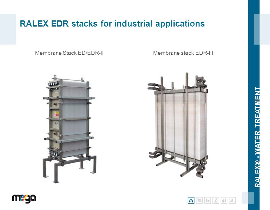 RALEX® - WATER TREATMENT Membrane Stack ED/EDR-II Membrane stack EDR-III RALEX EDR stacks for industrial applications