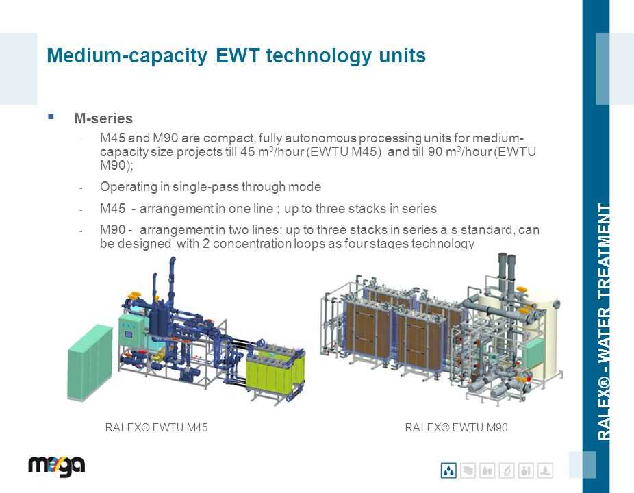 RALEX® - WATER TREATMENT Medium-capacity EWT technology units  M-series - M45 and M90 are compact, fully autonomous processing units for medium- capa