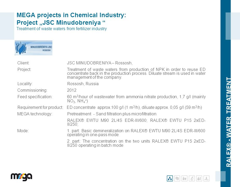 "RALEX® - WATER TREATMENT MEGA projects in Chemical Industry: Project ""JSC Minudobreniya "" Treatment of waste waters from fertilizer industry Client:JS"