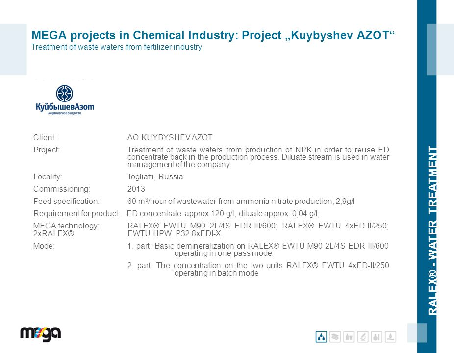 "RALEX® - WATER TREATMENT MEGA projects in Chemical Industry: Project ""Kuybyshev AZOT"" Treatment of waste waters from fertilizer industry Client:AO KUY"