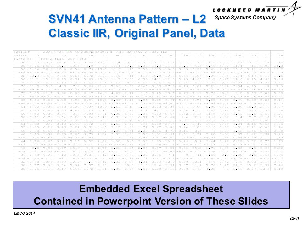 Space Systems Company (B-4) LMCO 2014 SVN41 Antenna Pattern – L2 Classic IIR, Original Panel, Data Embedded Excel Spreadsheet Contained in Powerpoint
